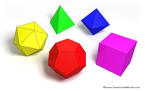the 5 Platonic Solids